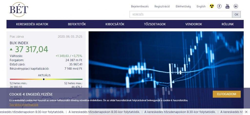 kereskedési weboldal